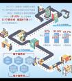 经济日报:中国经济景气持续恢复向好